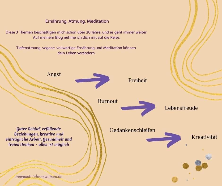 Ernährung, Atmung, Mediation